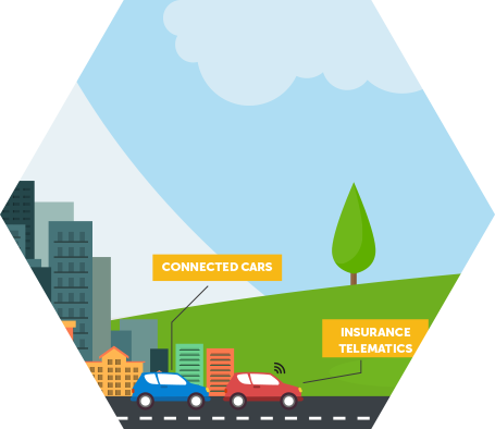 POST.lu - IoT - Connected Cars