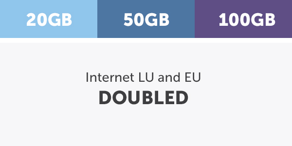 POST Luxembourg - Advantage Mobile 4P 5G